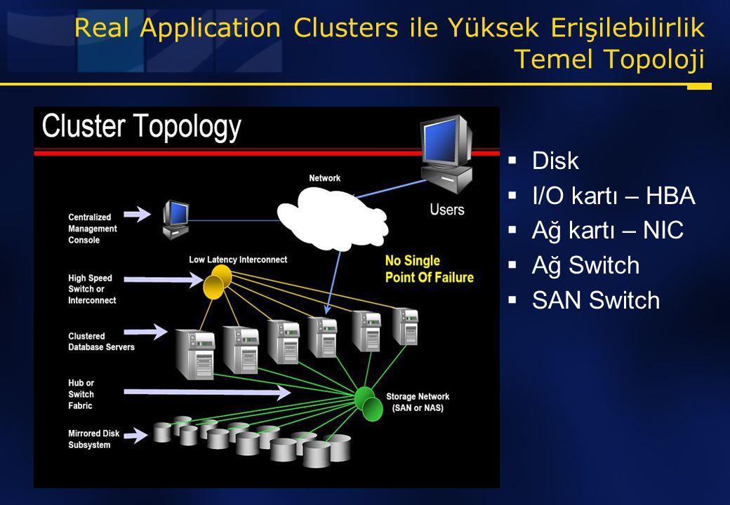 Real Application Clusters ile Yüksek Erişilebilirlik Temel Topoloji