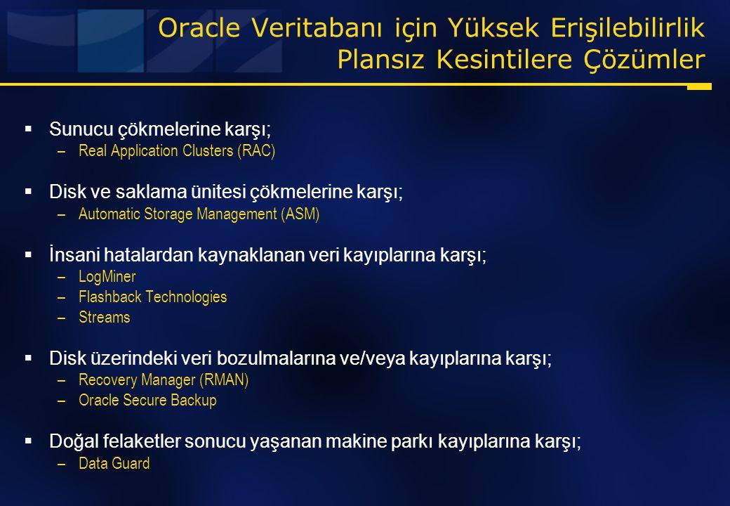 Oracle Veritabanı için Yüksek Erişilebilirlik Plansız Kesintilere Çözümler