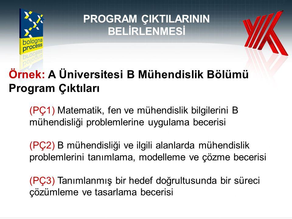 Örnek: A Üniversitesi B Mühendislik Bölümü Program Çıktıları