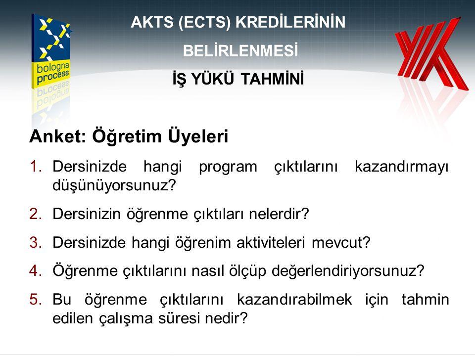 AKTS (ECTS) KREDİLERİNİN