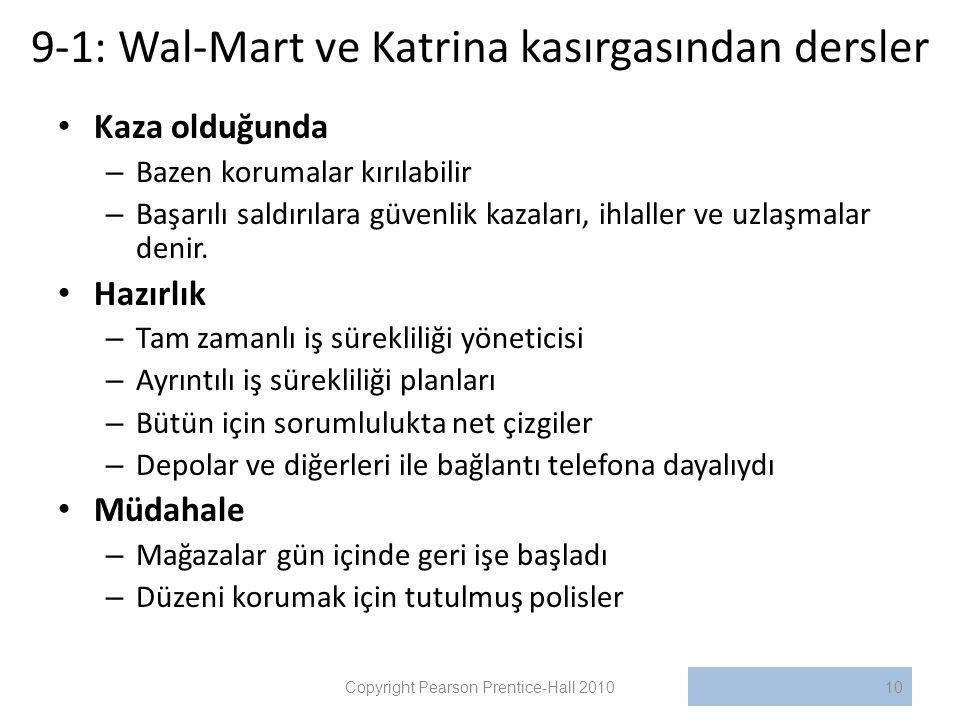 9-1: Wal-Mart ve Katrina kasırgasından dersler