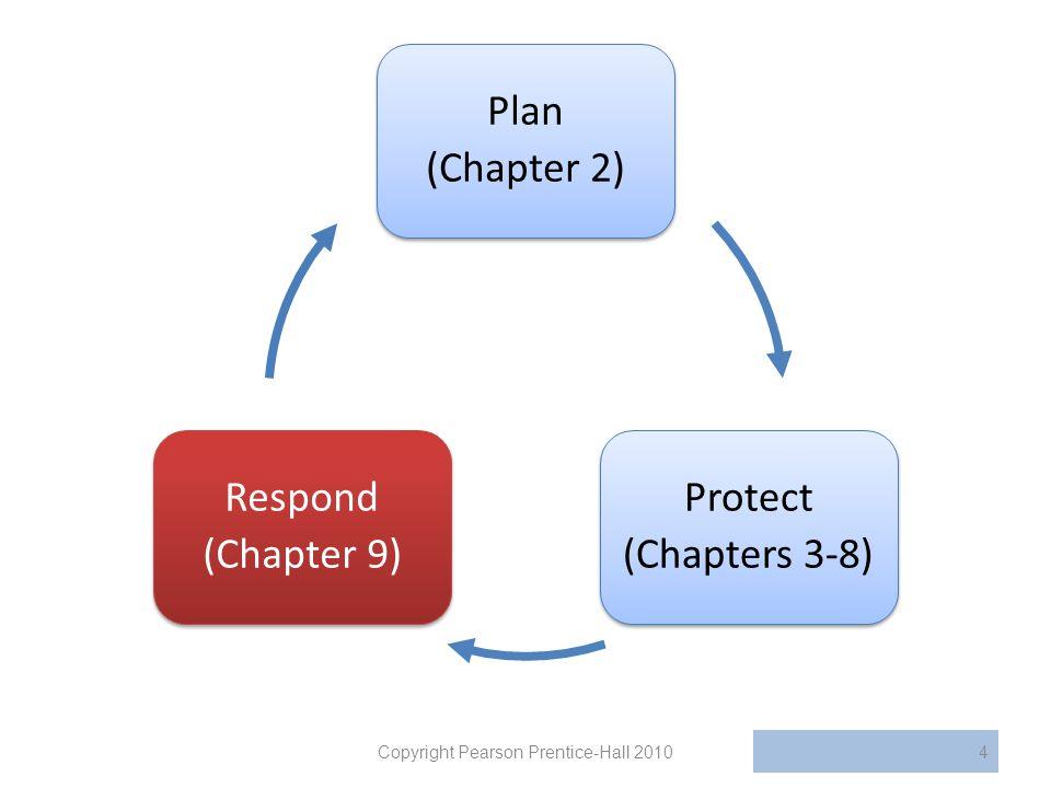 Copyright Pearson Prentice-Hall 2010