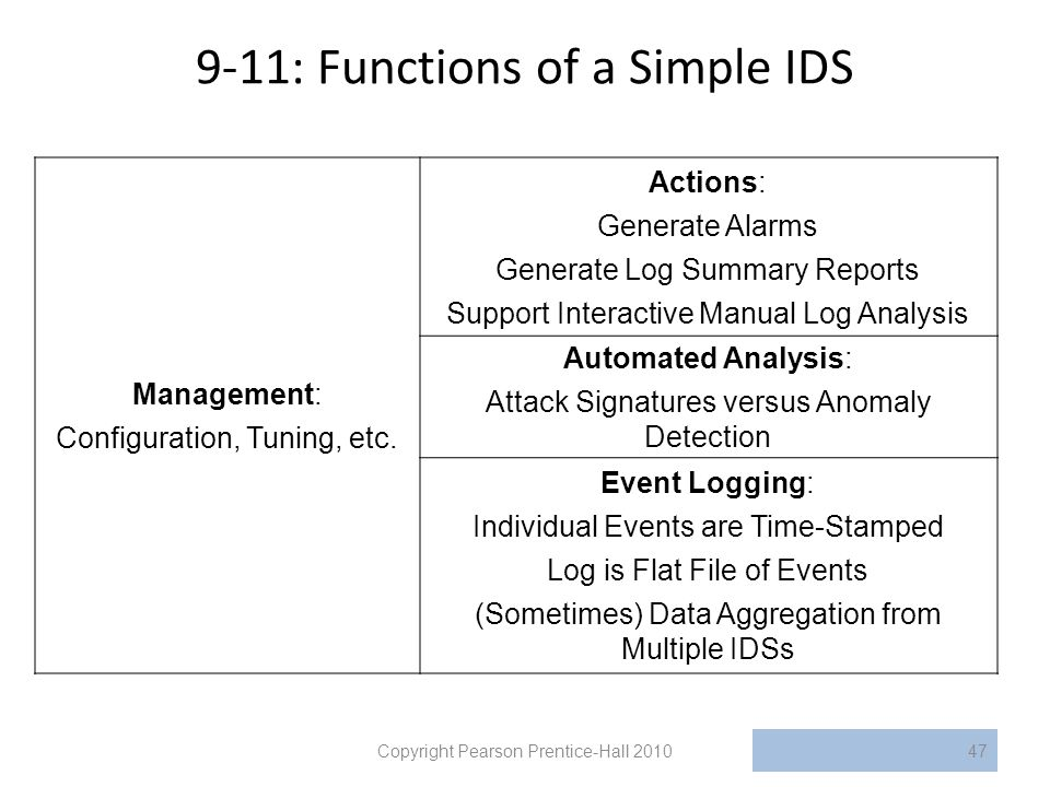 9-11: Functions of a Simple IDS