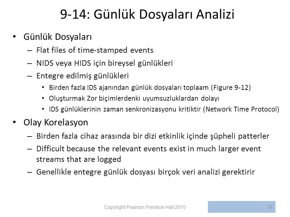 9-14: Günlük Dosyaları Analizi