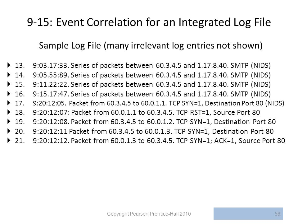 9-15: Event Correlation for an Integrated Log File