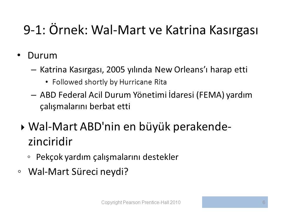 9-1: Örnek: Wal-Mart ve Katrina Kasırgası