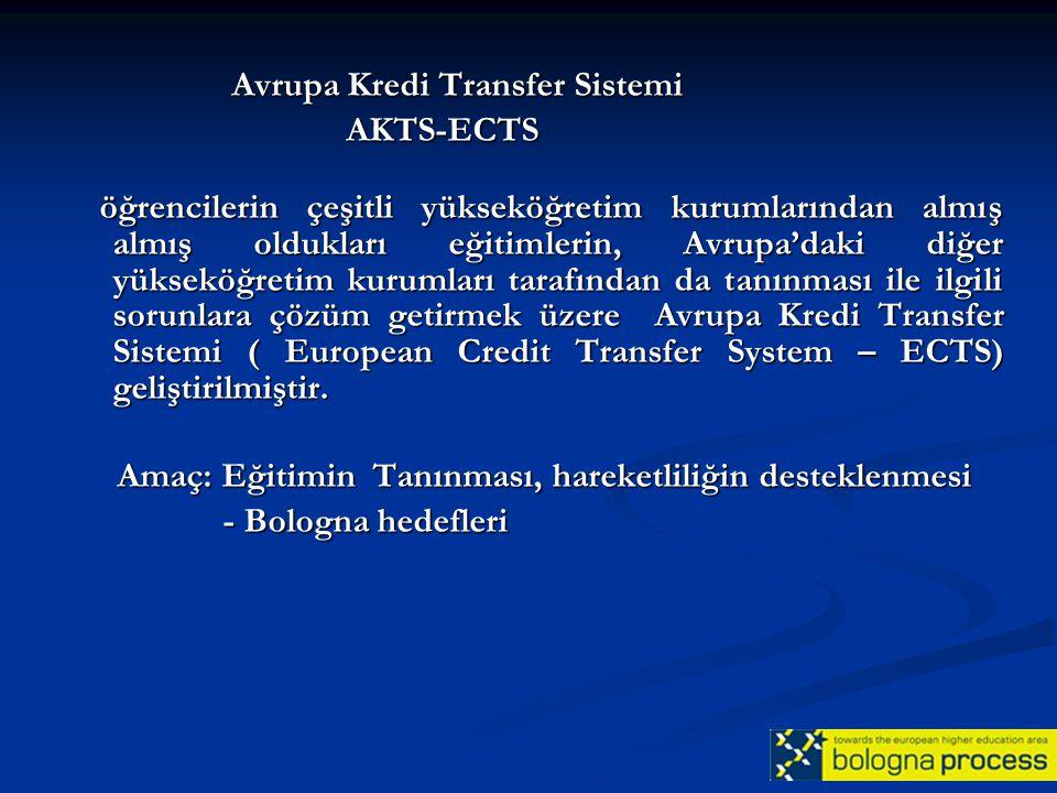 Avrupa Kredi Transfer Sistemi AKTS-ECTS