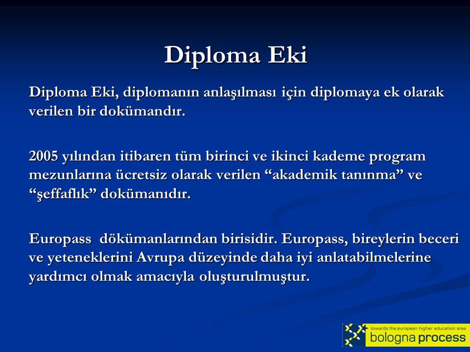 Diploma Eki Diploma Eki, diplomanın anlaşılması için diplomaya ek olarak verilen bir dokümandır.