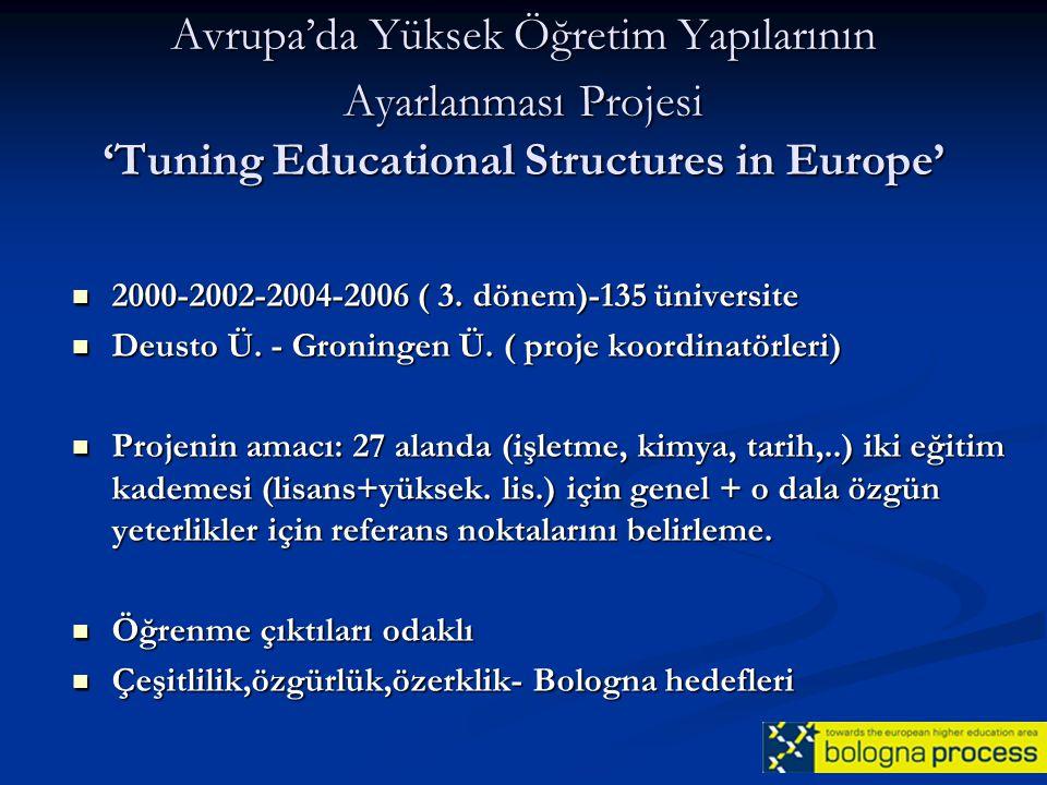Avrupa'da Yüksek Öğretim Yapılarının Ayarlanması Projesi 'Tuning Educational Structures in Europe'
