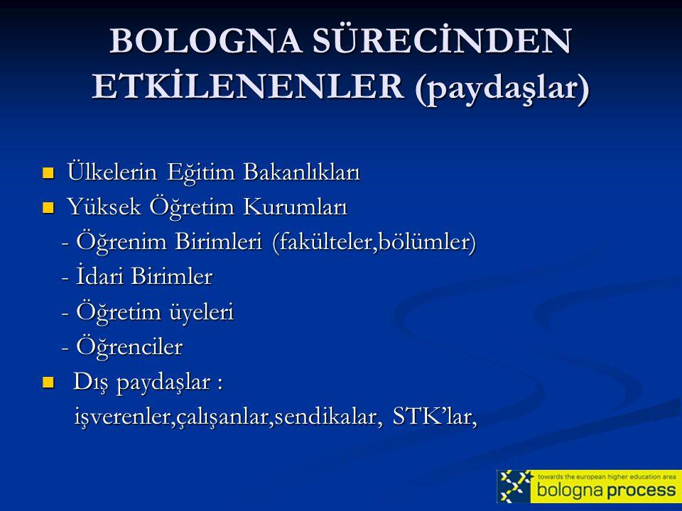 BOLOGNA SÜRECİNDEN ETKİLENENLER (paydaşlar)