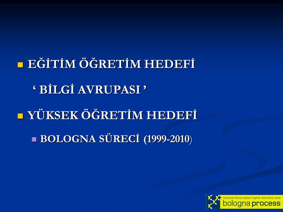 EĞİTİM ÖĞRETİM HEDEFİ ' BİLGİ AVRUPASI ' YÜKSEK ÖĞRETİM HEDEFİ
