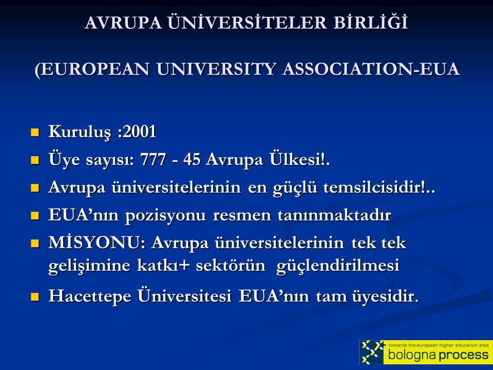 AVRUPA ÜNİVERSİTELER BİRLİĞİ (EUROPEAN UNIVERSITY ASSOCIATION-EUA
