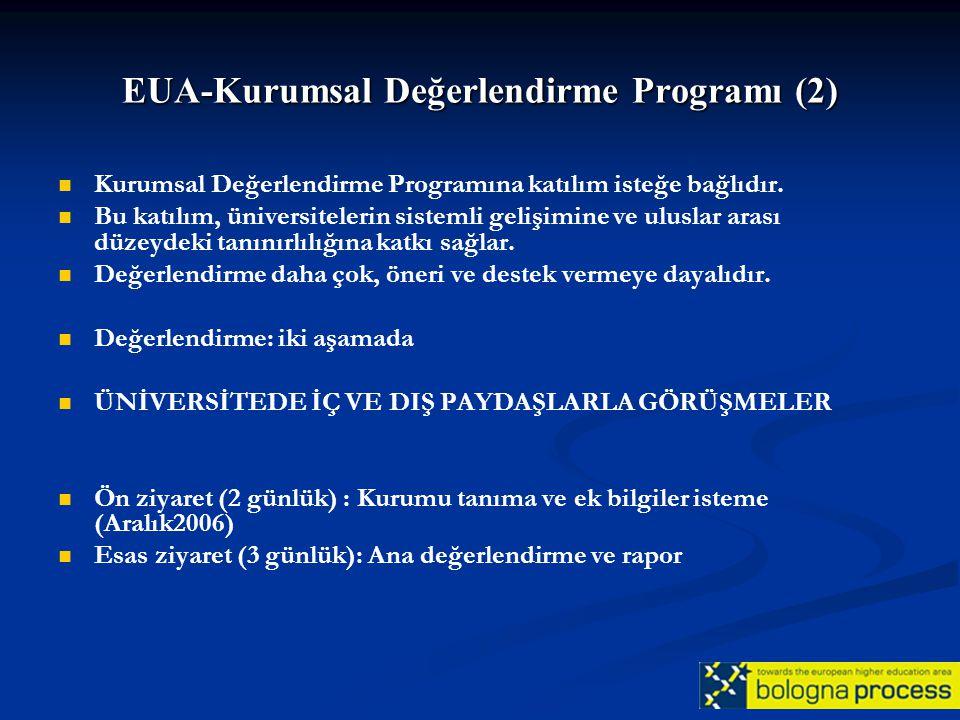 EUA-Kurumsal Değerlendirme Programı (2)