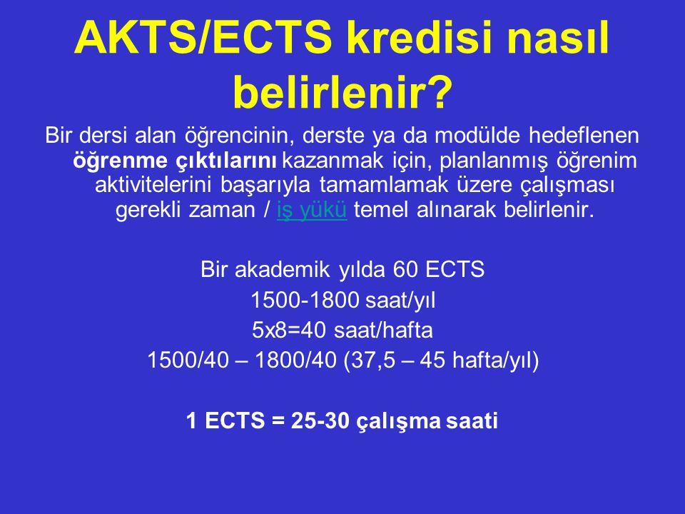 AKTS/ECTS kredisi nasıl belirlenir
