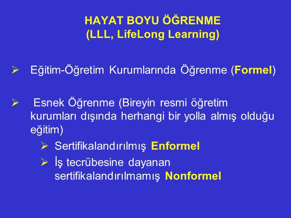 HAYAT BOYU ÖĞRENME (LLL, LifeLong Learning)
