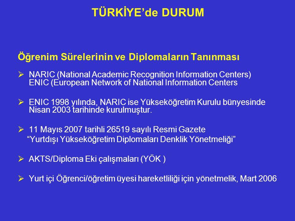 TÜRKİYE'de DURUM Öğrenim Sürelerinin ve Diplomaların Tanınması