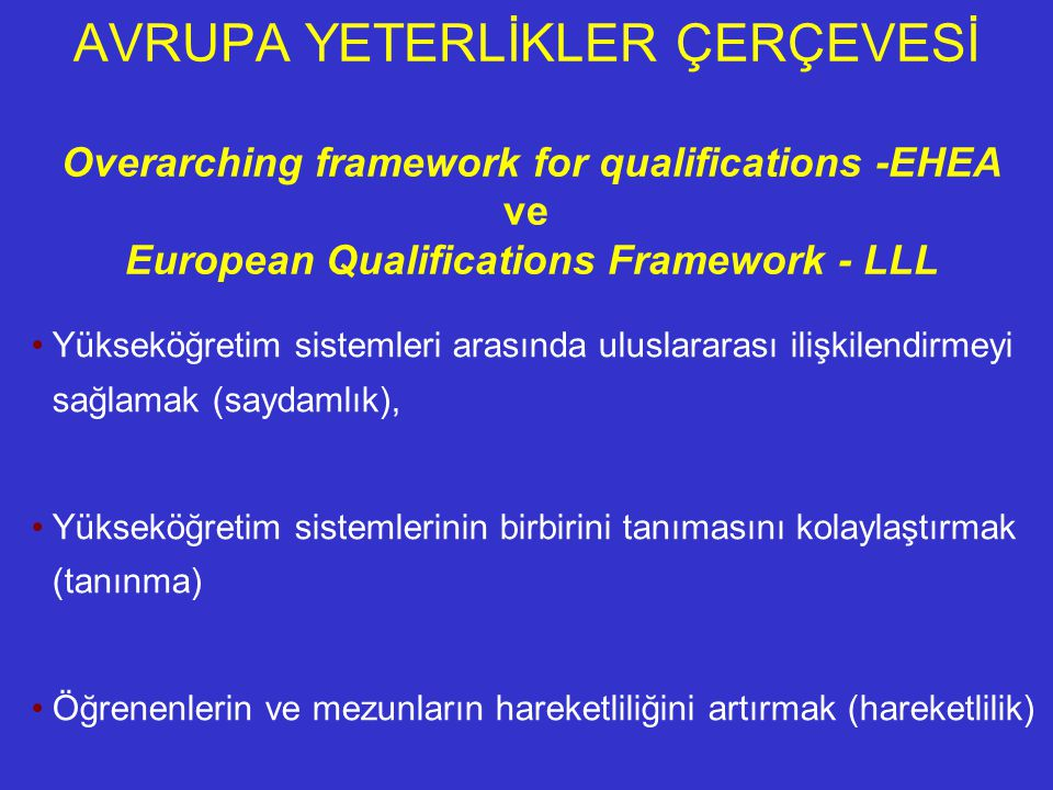 AVRUPA YETERLİKLER ÇERÇEVESİ Overarching framework for qualifications -EHEA ve European Qualifications Framework - LLL