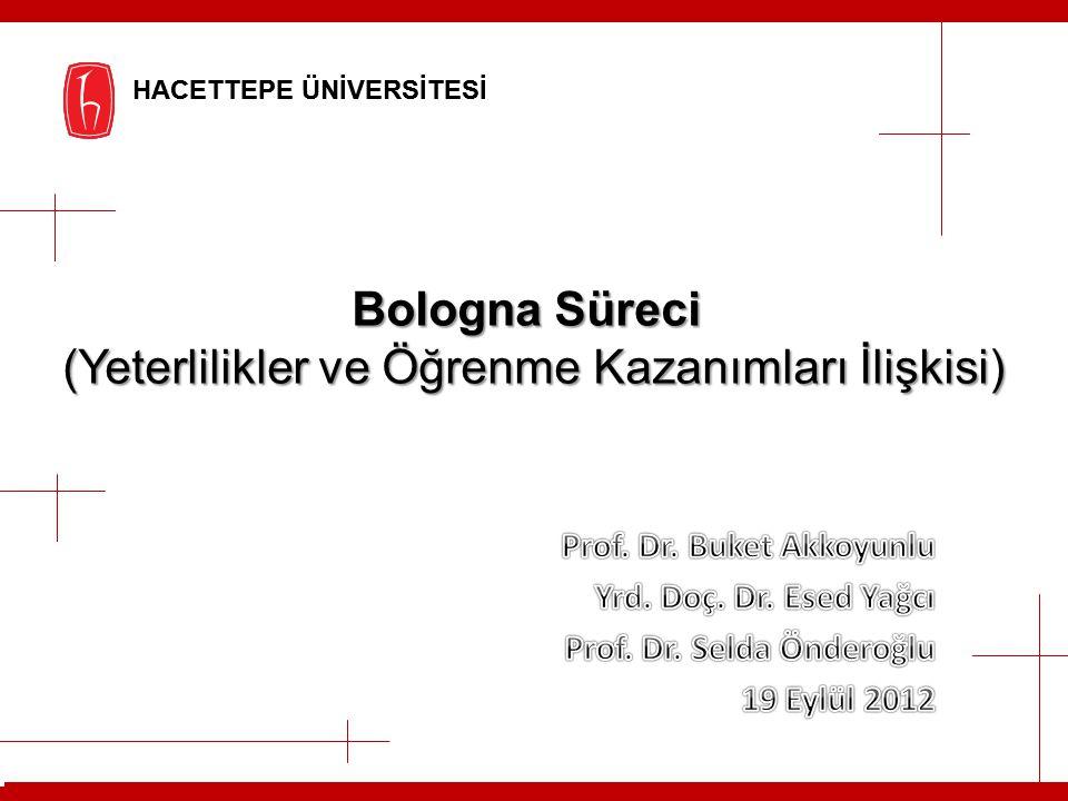 Bologna Süreci (Yeterlilikler ve Öğrenme Kazanımları İlişkisi)