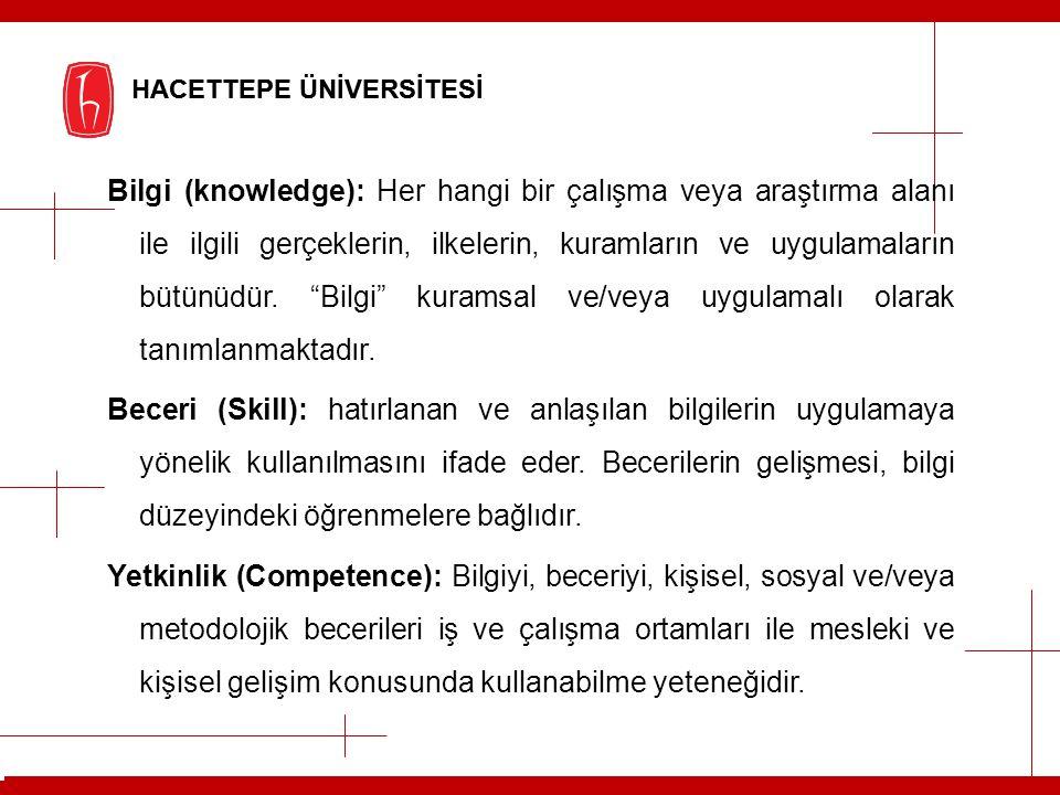 Bilgi (knowledge): Her hangi bir çalışma veya araştırma alanı ile ilgili gerçeklerin, ilkelerin, kuramların ve uygulamaların bütünüdür. Bilgi kuramsal ve/veya uygulamalı olarak tanımlanmaktadır.