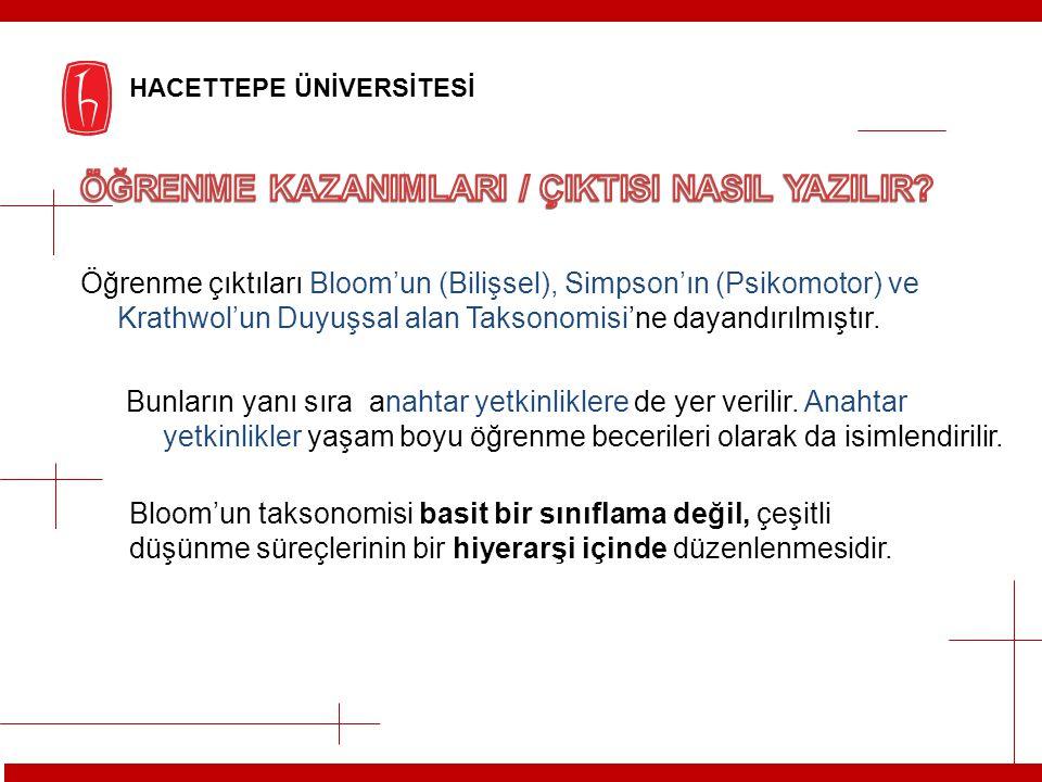 ÖĞRENME KAZANIMLARI / ÇIKTISI NASIL YAZILIR
