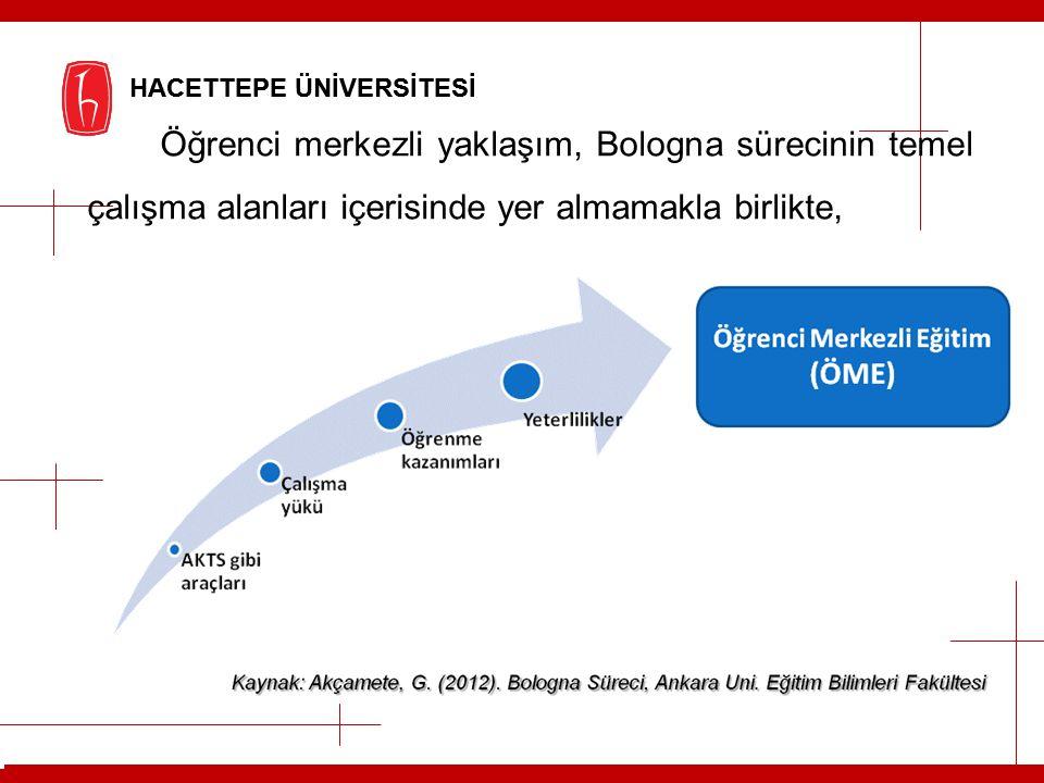 Öğrenci merkezli yaklaşım, Bologna sürecinin temel çalışma alanları içerisinde yer almamakla birlikte,