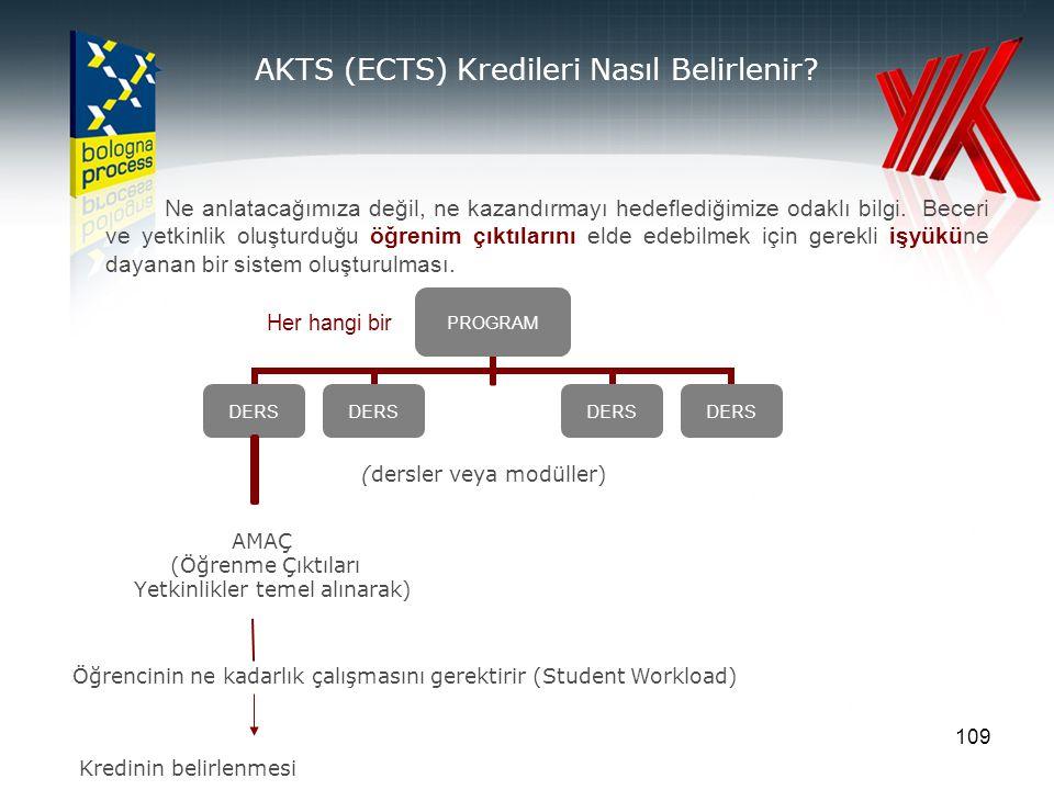 AKTS (ECTS) Kredileri Nasıl Belirlenir
