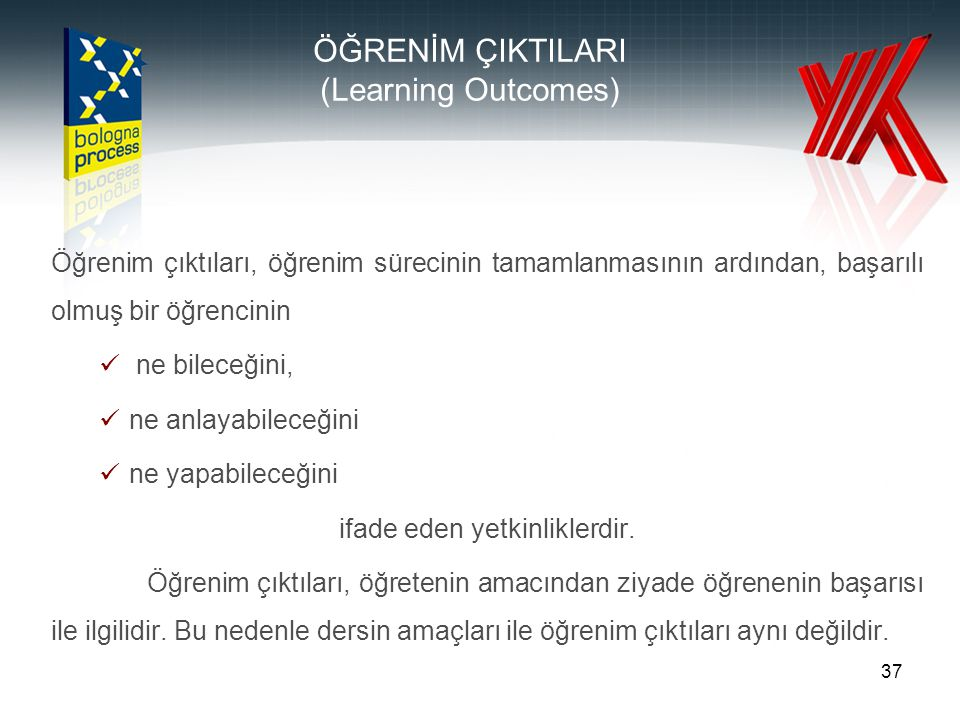 ÖĞRENİM ÇIKTILARI (Learning Outcomes)