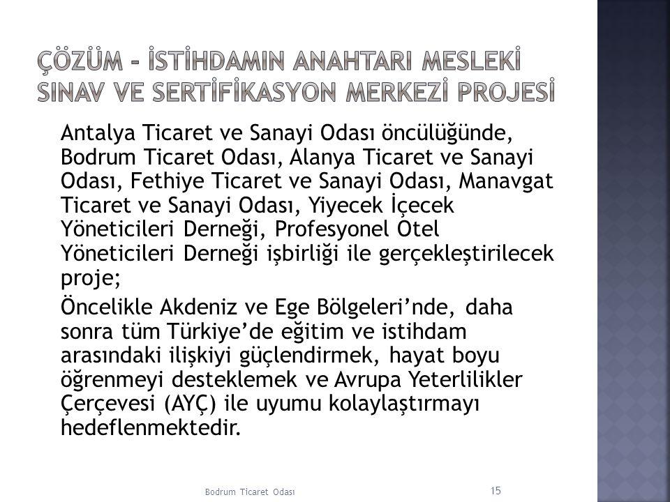 Çözüm - İstİhdamin Anahtari Meslekİ Sinav ve Sertİfİkasyon Merkezİ Projesİ