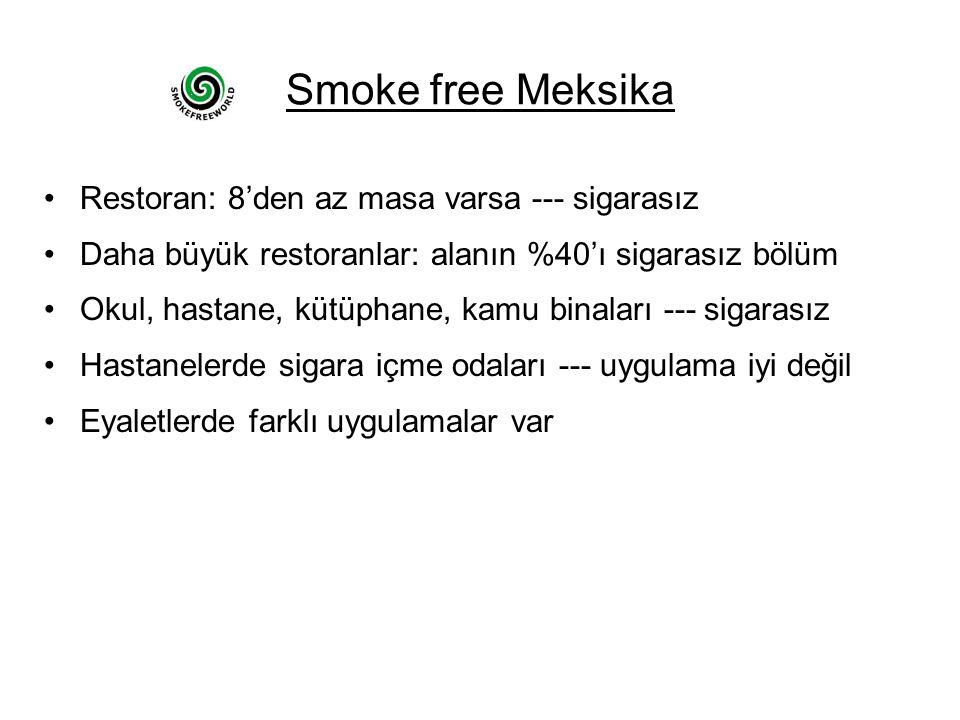 Smoke free Meksika Restoran: 8'den az masa varsa --- sigarasız