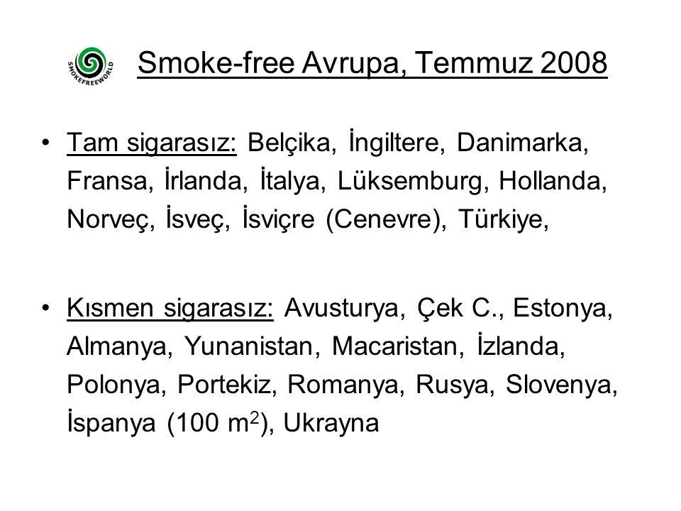 Smoke-free Avrupa, Temmuz 2008