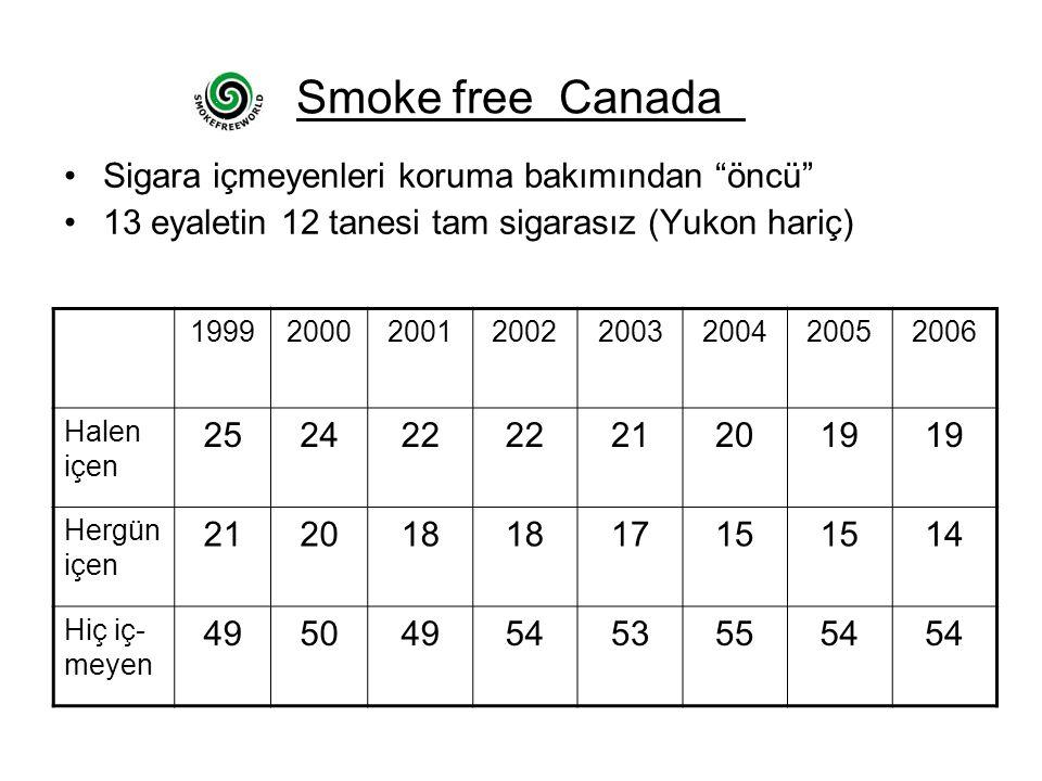 Smoke free Canada Sigara içmeyenleri koruma bakımından öncü