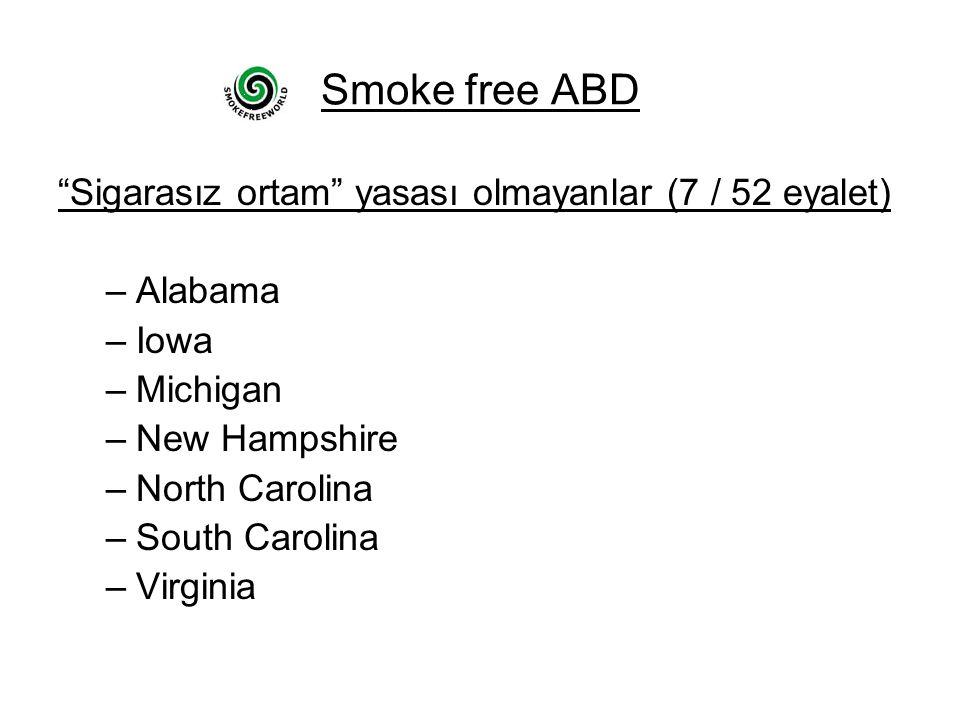 Smoke free ABD Sigarasız ortam yasası olmayanlar (7 / 52 eyalet)