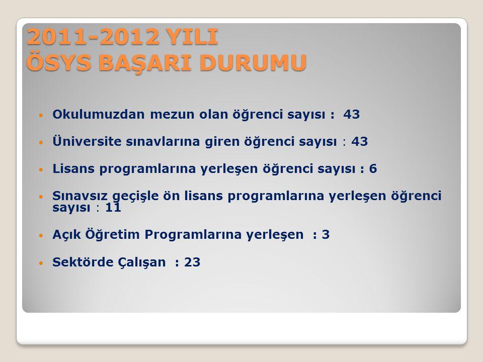 2011-2012 YILI ÖSYS BAŞARI DURUMU