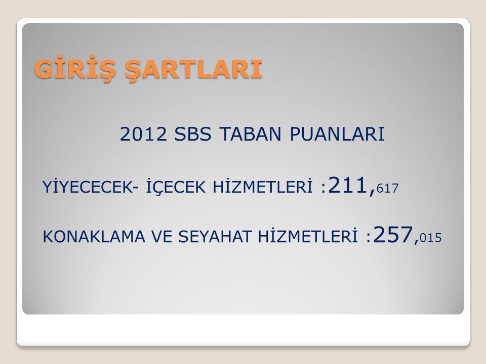 GİRİŞ ŞARTLARI 2012 SBS TABAN PUANLARI