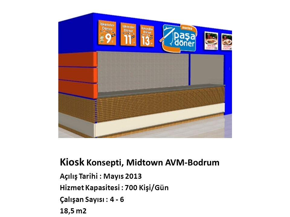 Kiosk Konsepti, Midtown AVM-Bodrum