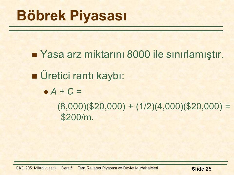 Böbrek Piyasası Yasa arz miktarını 8000 ile sınırlamıştır.