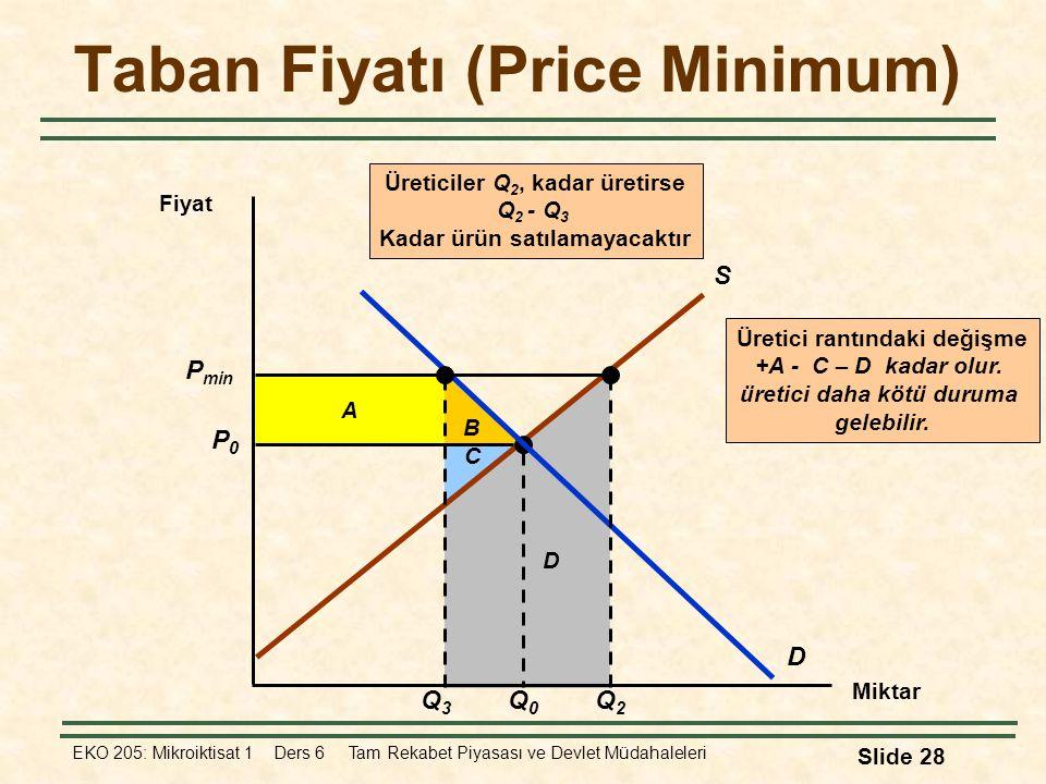 Taban Fiyatı (Price Minimum)