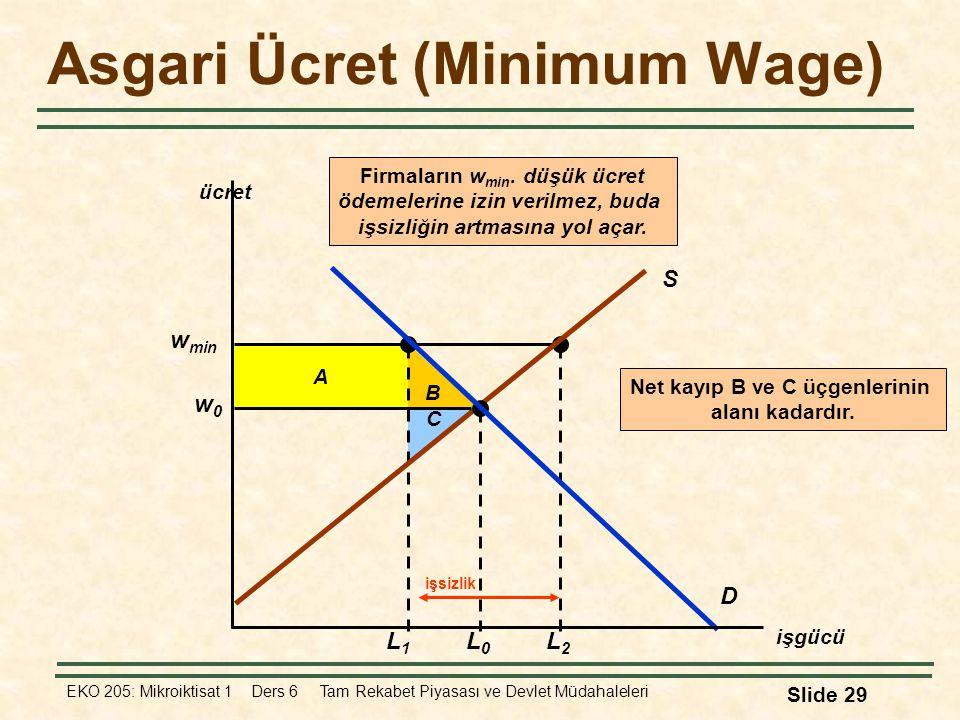 Asgari Ücret (Minimum Wage)
