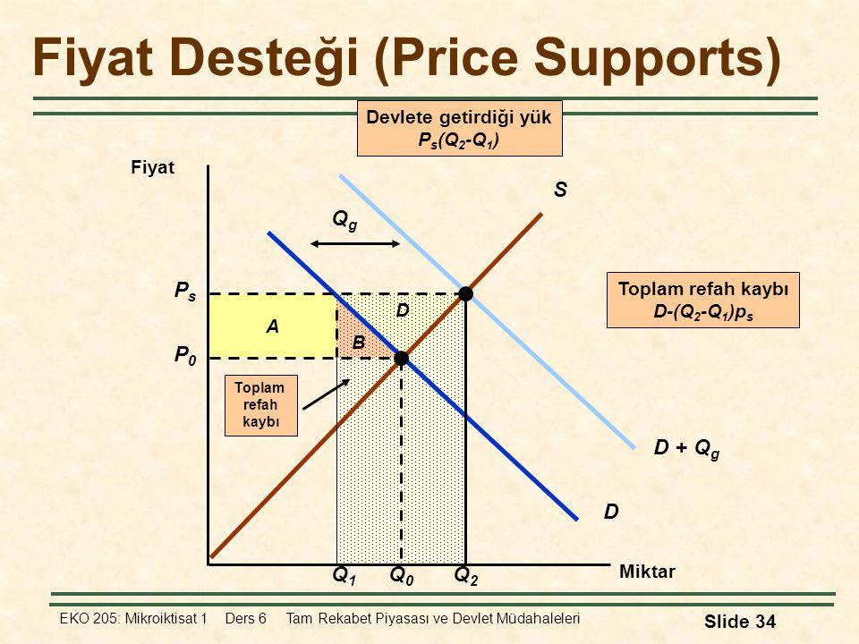 Fiyat Desteği (Price Supports)
