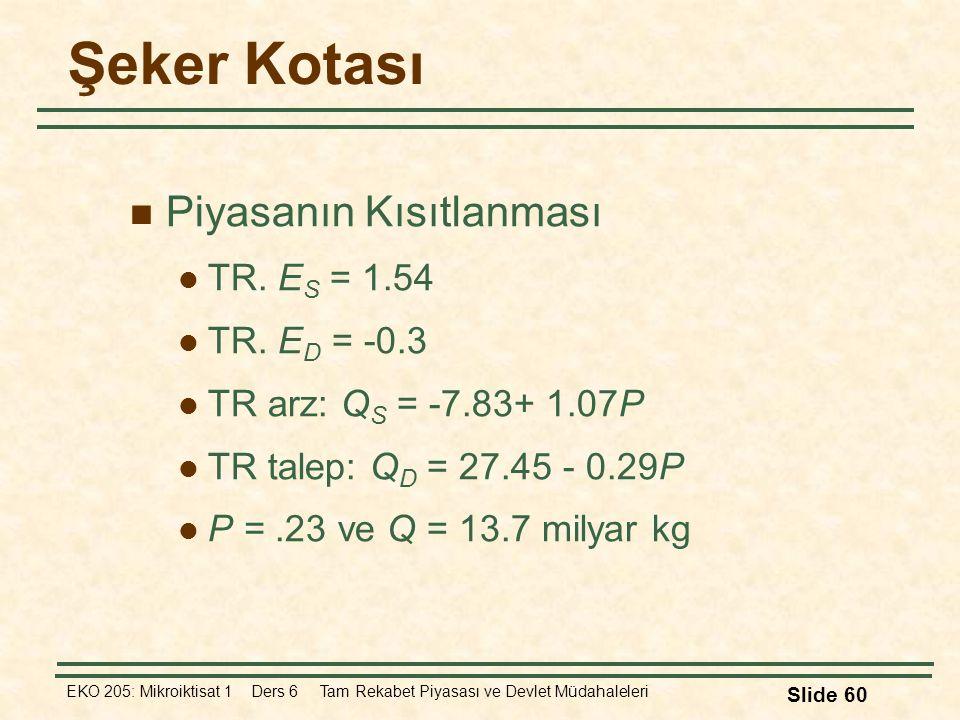 Şeker Kotası Piyasanın Kısıtlanması TR. ES = 1.54 TR. ED = -0.3