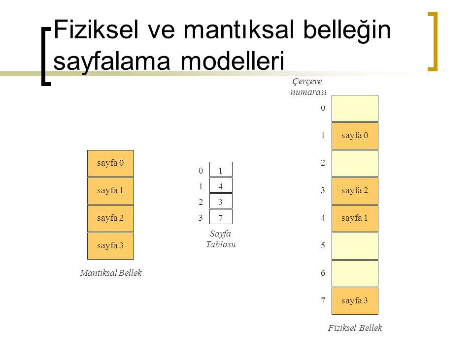 Fiziksel ve mantıksal belleğin sayfalama modelleri
