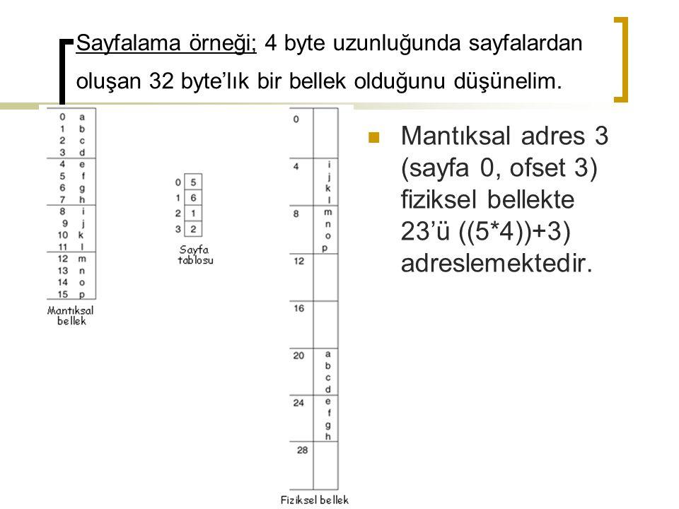 Sayfalama örneği; 4 byte uzunluğunda sayfalardan oluşan 32 byte'lık bir bellek olduğunu düşünelim.
