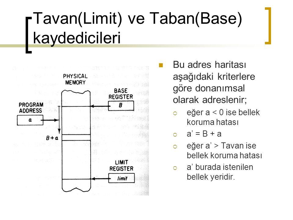 Tavan(Limit) ve Taban(Base) kaydedicileri