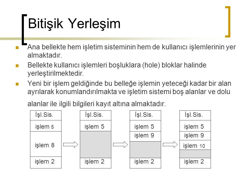 Bitişik Yerleşim Ana bellekte hem işletim sisteminin hem de kullanıcı işlemlerinin yer almaktadır.