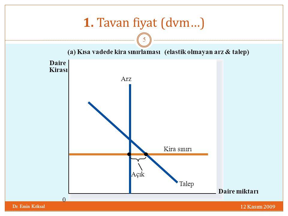 1. Tavan fiyat (dvm…) (a) Kısa vadede kira sınırlaması