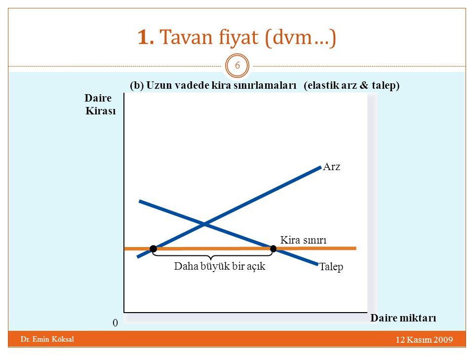 1. Tavan fiyat (dvm…) (b) Uzun vadede kira sınırlamaları