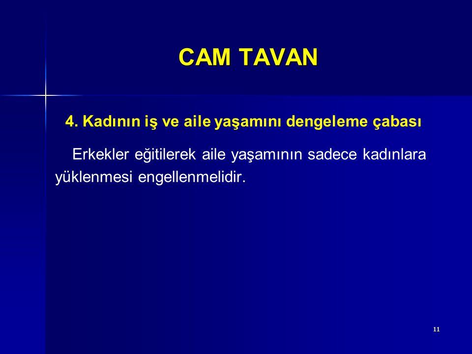 CAM TAVAN 4. Kadının iş ve aile yaşamını dengeleme çabası