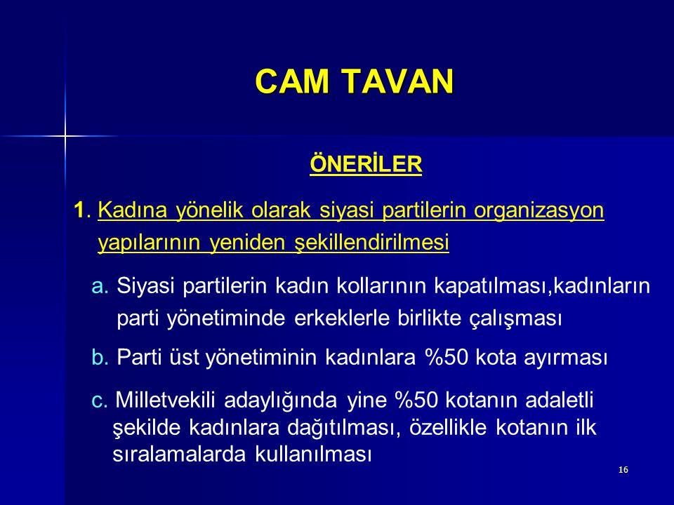 CAM TAVAN ÖNERİLER. 1. Kadına yönelik olarak siyasi partilerin organizasyon. yapılarının yeniden şekillendirilmesi.