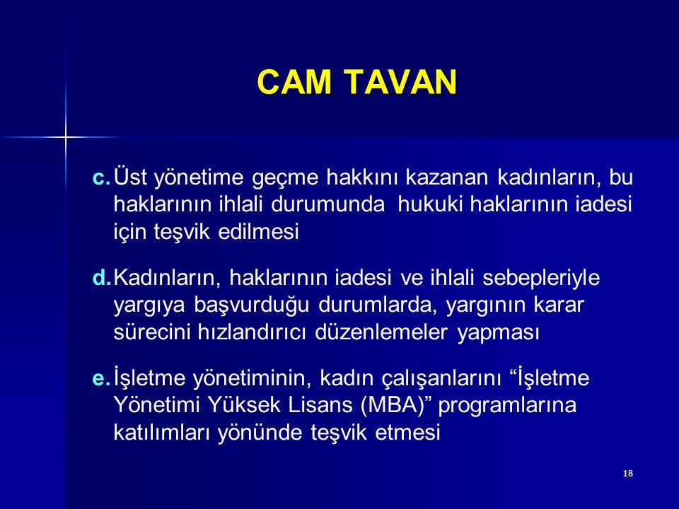 CAM TAVAN c. Üst yönetime geçme hakkını kazanan kadınların, bu haklarının ihlali durumunda hukuki haklarının iadesi için teşvik edilmesi.