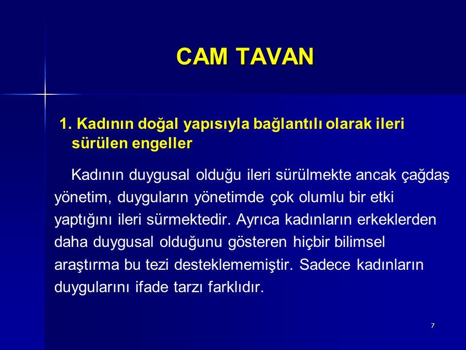 CAM TAVAN 1. Kadının doğal yapısıyla bağlantılı olarak ileri sürülen engeller. Kadının duygusal olduğu ileri sürülmekte ancak çağdaş.